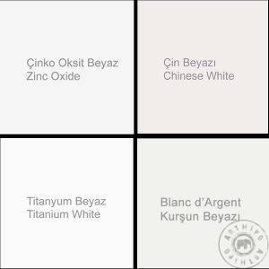 Beyaz Rengin Elde Edilmesi, Yağlıboya Resimde Kullanılan Beyaz Renkler