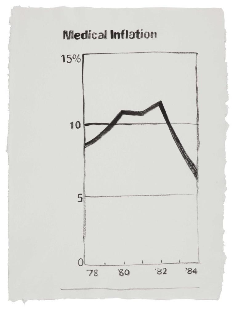 Andy Warhol Medical Inflation, Figure, Andy Warhol
