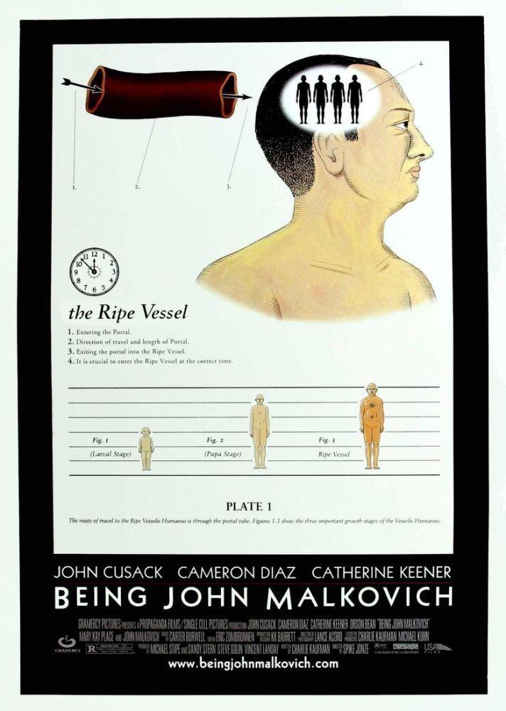 Being  John Malkovich Movie Poster 3, Movie Poster, Poster Satış, all posters, kanvas tablo, canvas print sales