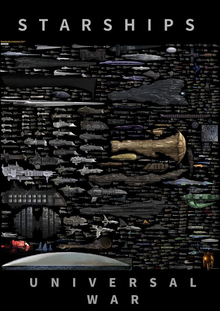 Starships Poster, Space, Poster Satış, all posters, kanvas tablo, canvas print sales